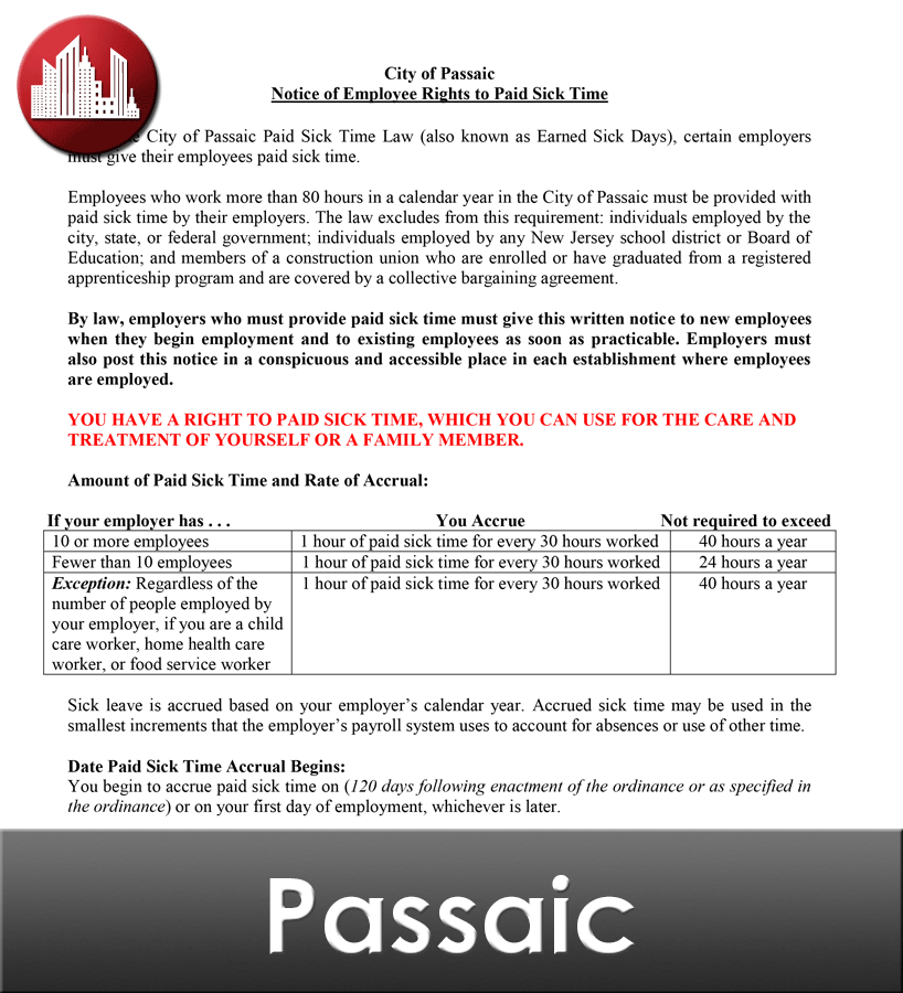 Passaic City Laminated Workplace Poster Package