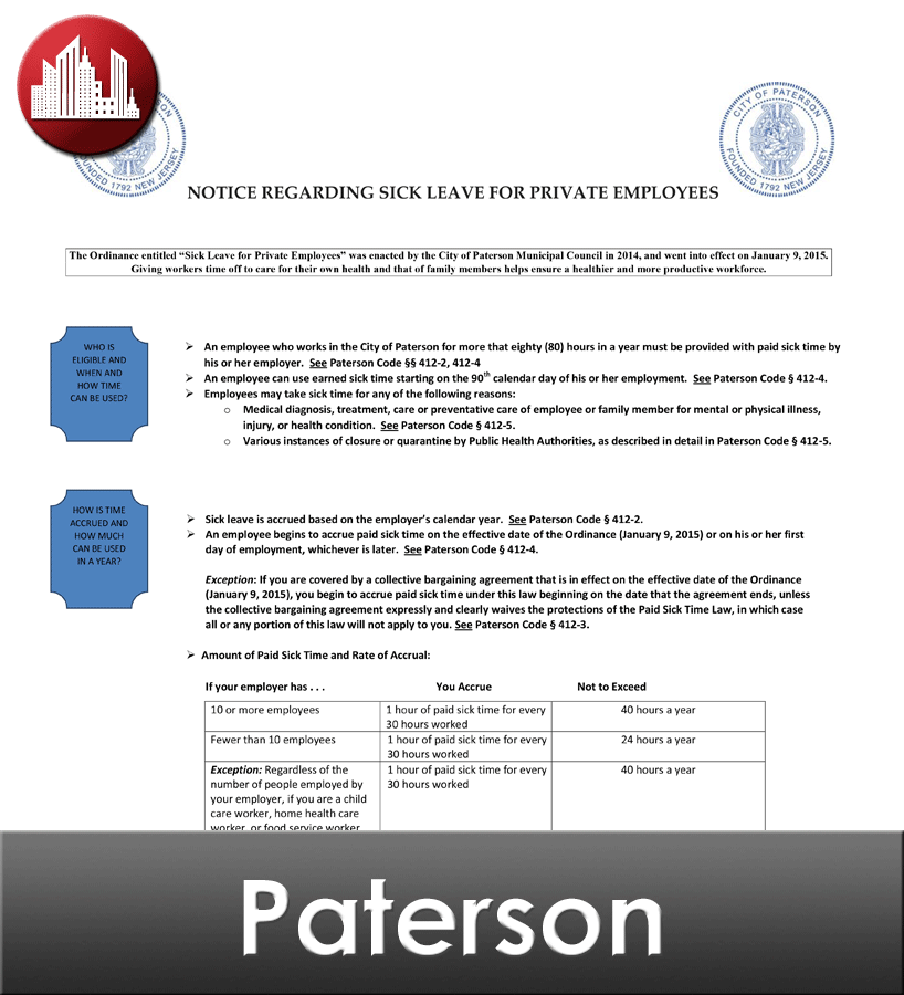 Paterson City Laminated Workplace Poster Package